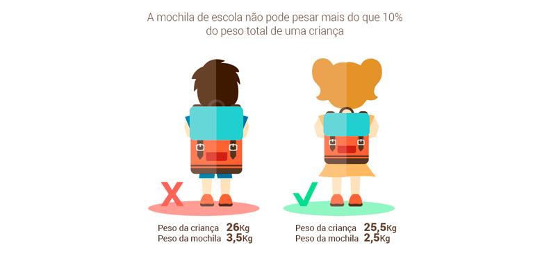 peso-mochila-infantil